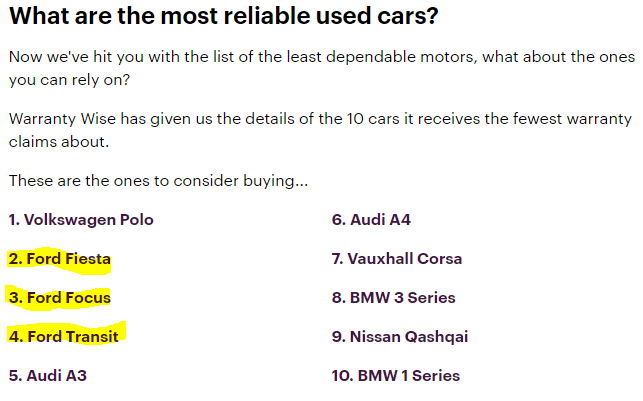 Mail on Sunday Top 10 Most Reliable Used Cars